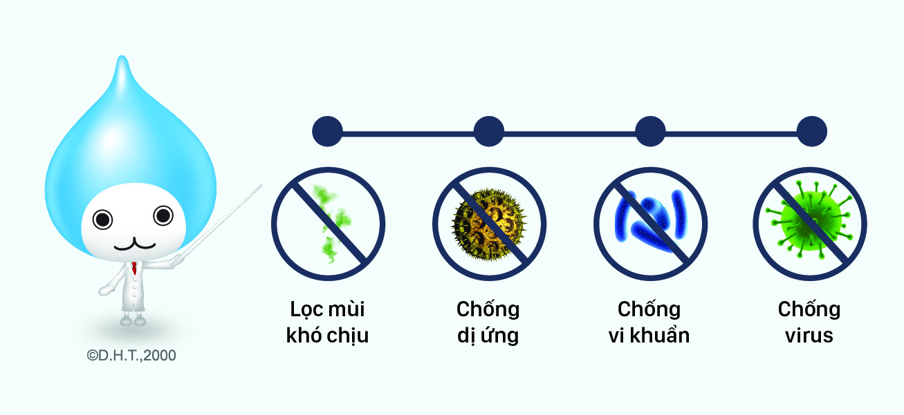 Phin Lọc Enzyme Blue