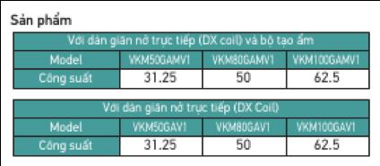 Bộ thiết bị trao đổi nhiệt với tính năng dàn giãn nở trực tiếp (DX Coil) nhằm đáp ứng yêu cầu cung cấp gió tươi đa dạng
