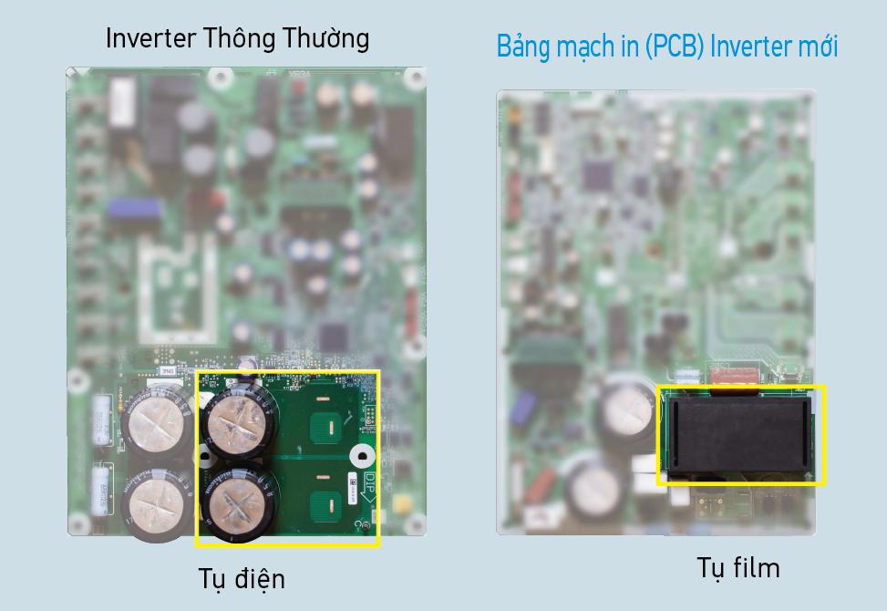 Độ tin cậy cao - Bảng mạch in (PCB) Inverter mới